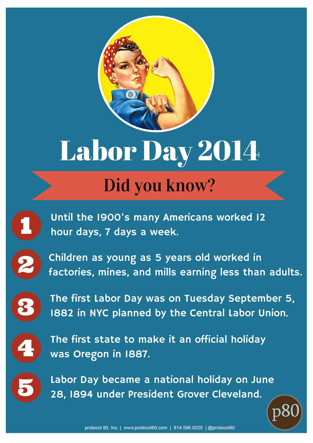 protocol80-Labor-Day-Poster