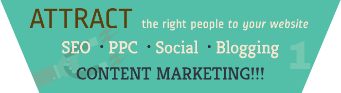 p80-Attract-Inbound-Funnel.png