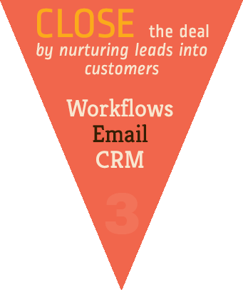 5 Tips for Small Business Inbound Marketing Lead Nurturing