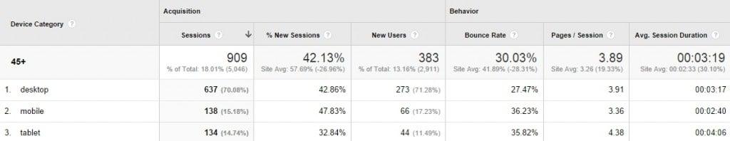 Google-Analytics-Filter-5