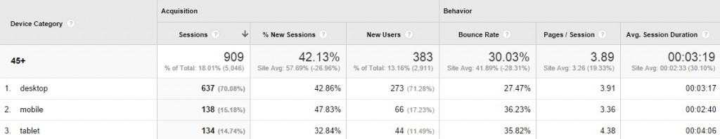 Google-Analytics-Filter-5