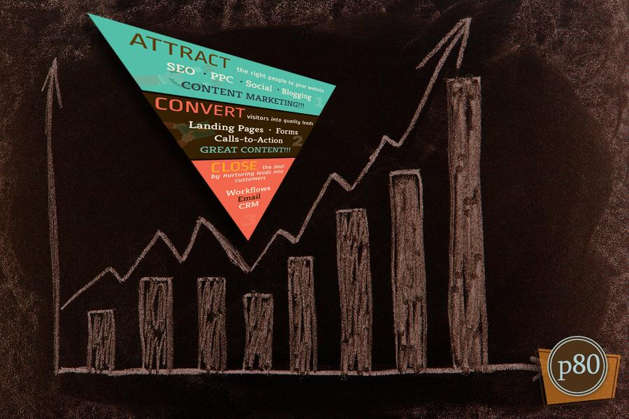 Increase Sales with Inbound Marketing