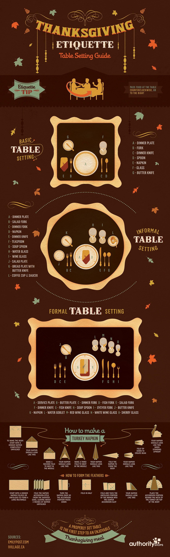 Thanksgiving-Ettiquette