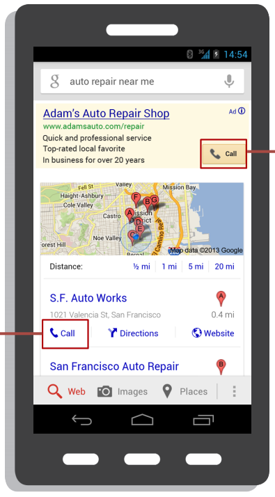 Small Businesses MUST Embrace Mobile Pay-Per-Click (PPC) & Click-To-Call