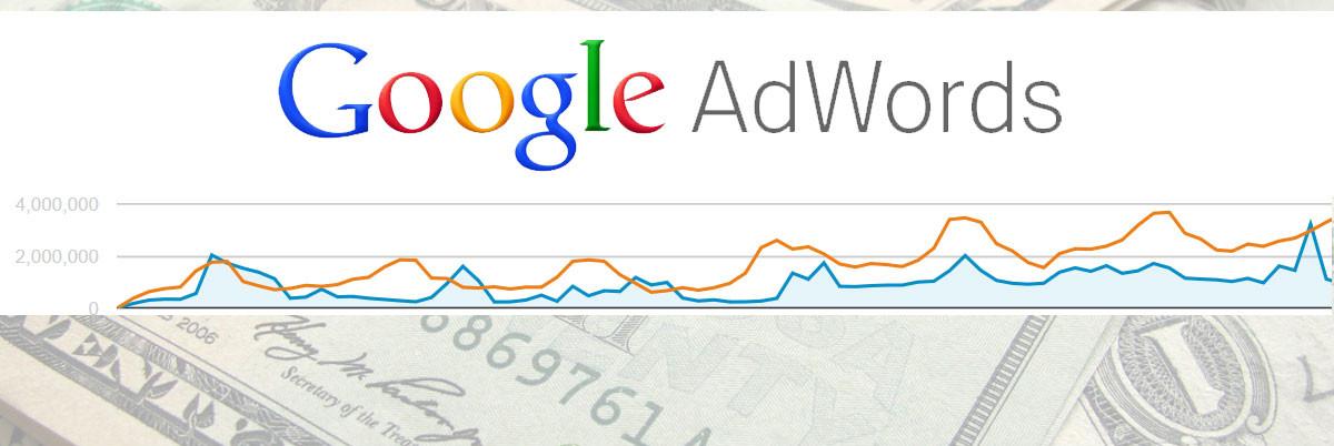 AdWords-Banner
