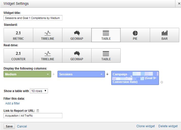 Customize-Google-Analytics-Dashboard-2