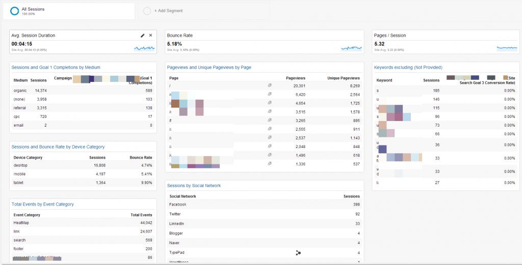 Google-Analytics-Dashboard-Final-ViewB