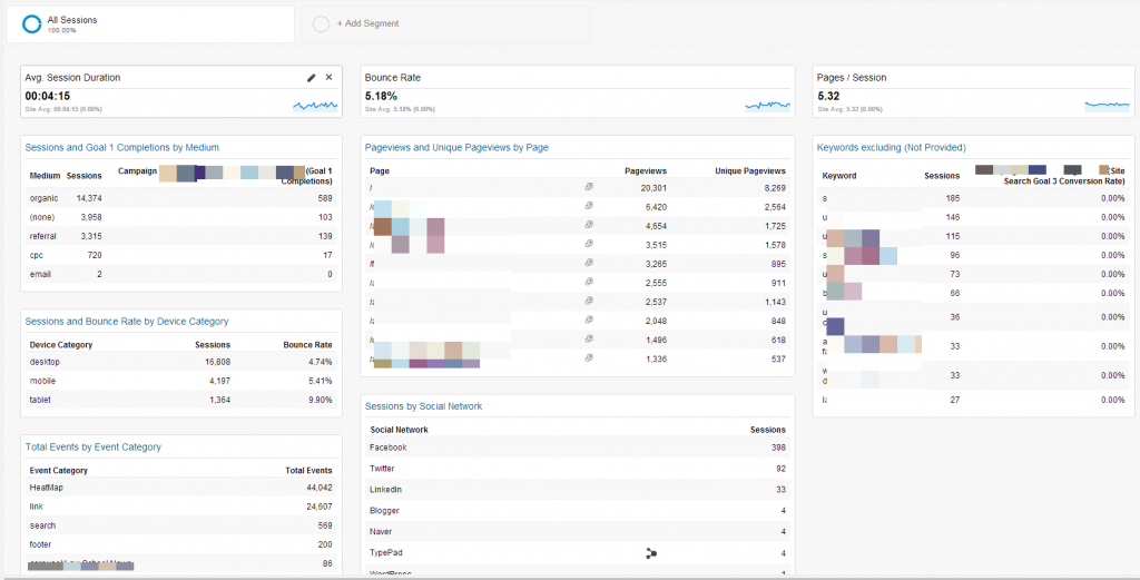 Google-Analytics-Dashboard-Final-ViewB