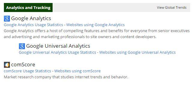 Analytics-and-Tracking