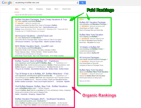 Ranking-Better-in-Google