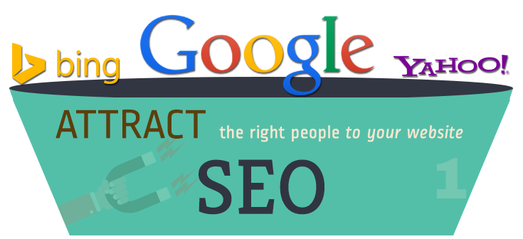 SEO Statistics To Motivate Your Business