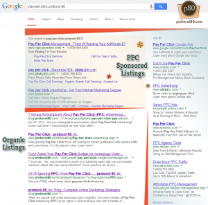 Location of PPC and Organic Google Results