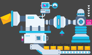 Email marketing automation