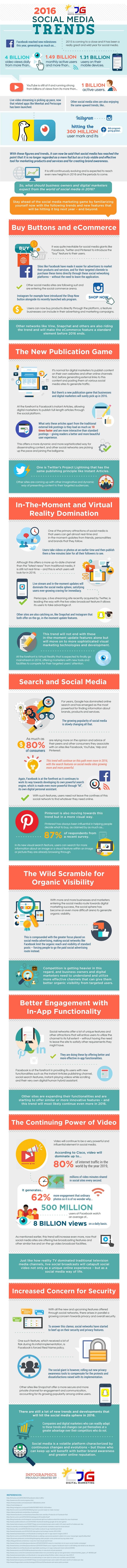 2016-Social-Media-Trends.jpg