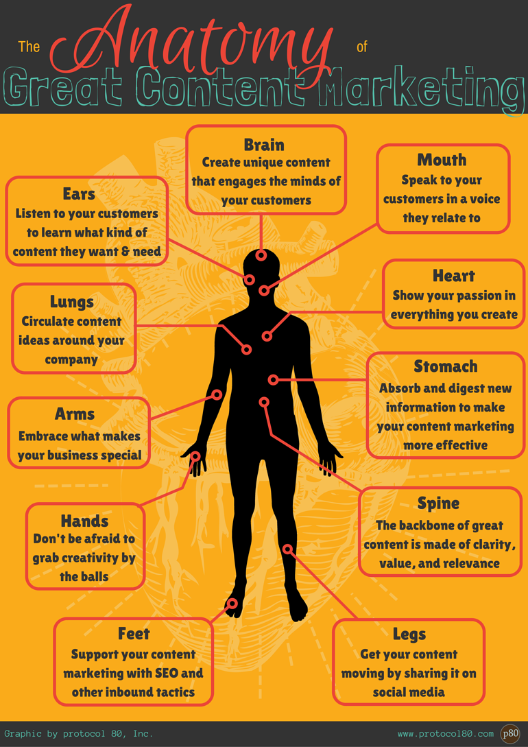 Content_Marketing_Anatomy_Graphic.png