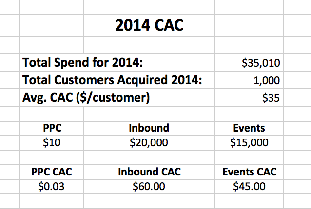 example-cac-costs.png