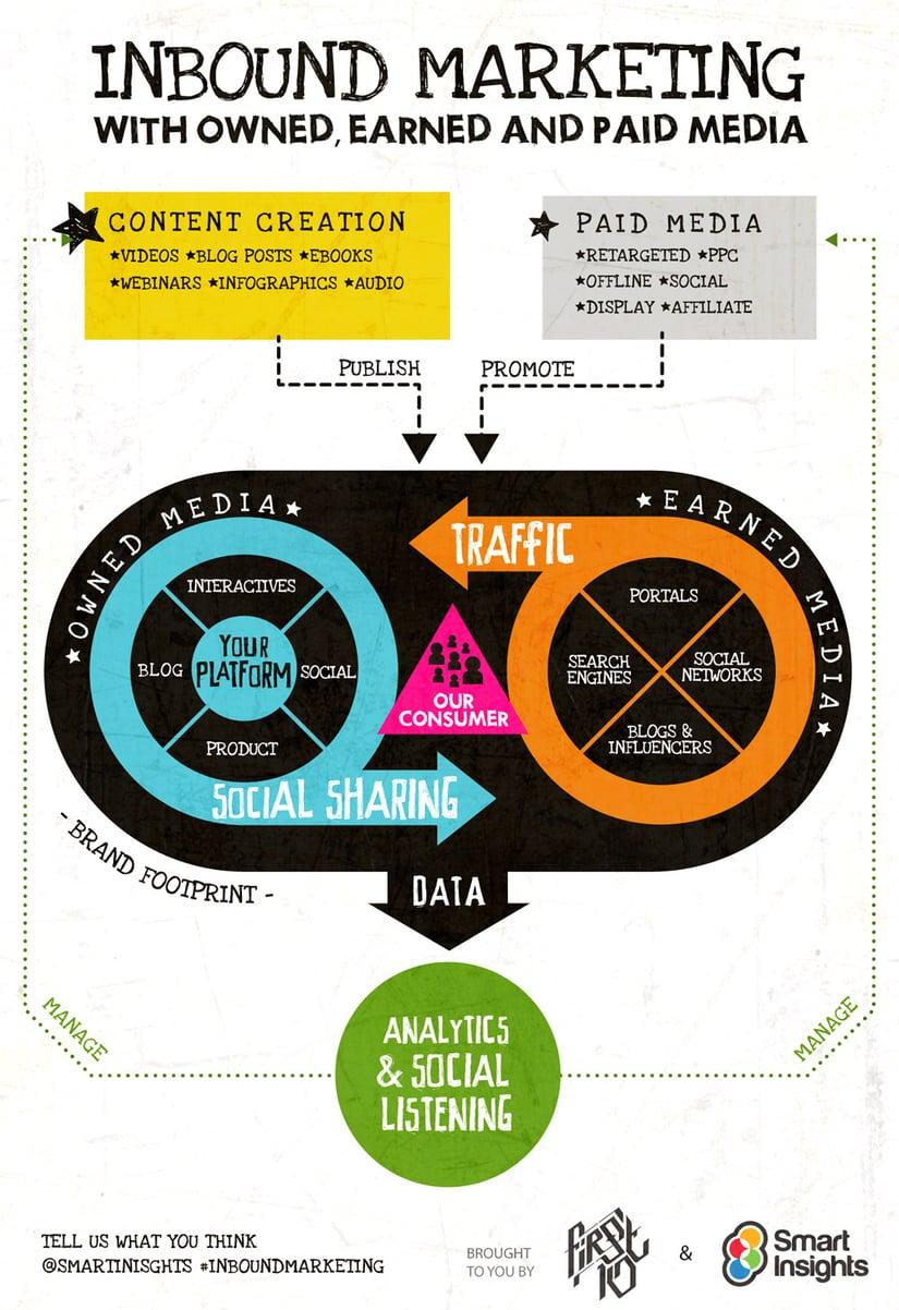 inbound-marketing-infographic.jpg