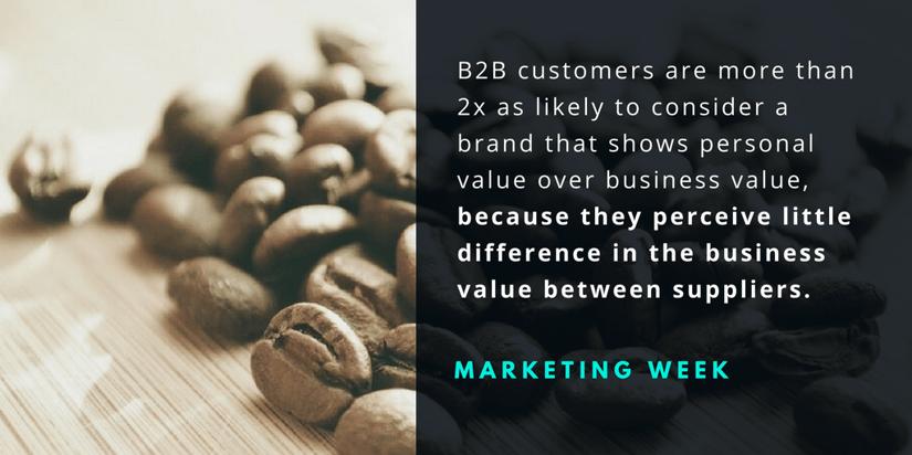 b2b branding statistics brand awareness