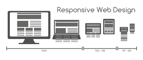responsive design & mobile optimization