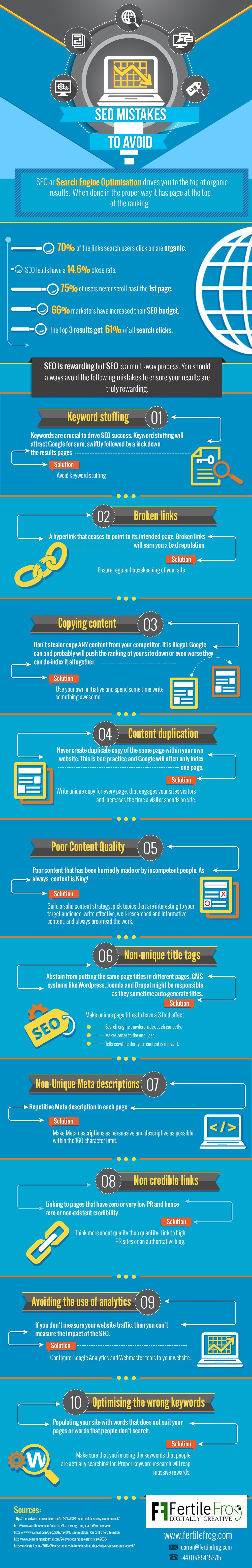 SEO mistakes infographic