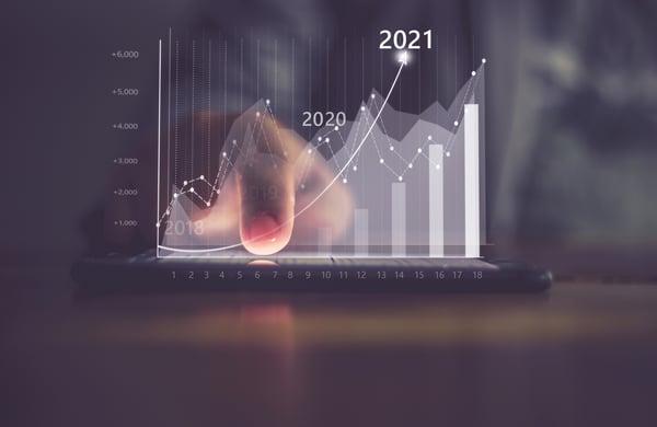 B2B marketing trends 2021 2022