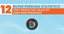 12 Buyer Persona Statistics That Prove Their ROI post