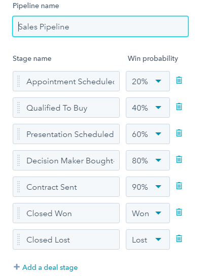 HubSpot-CRM-Customizations.png