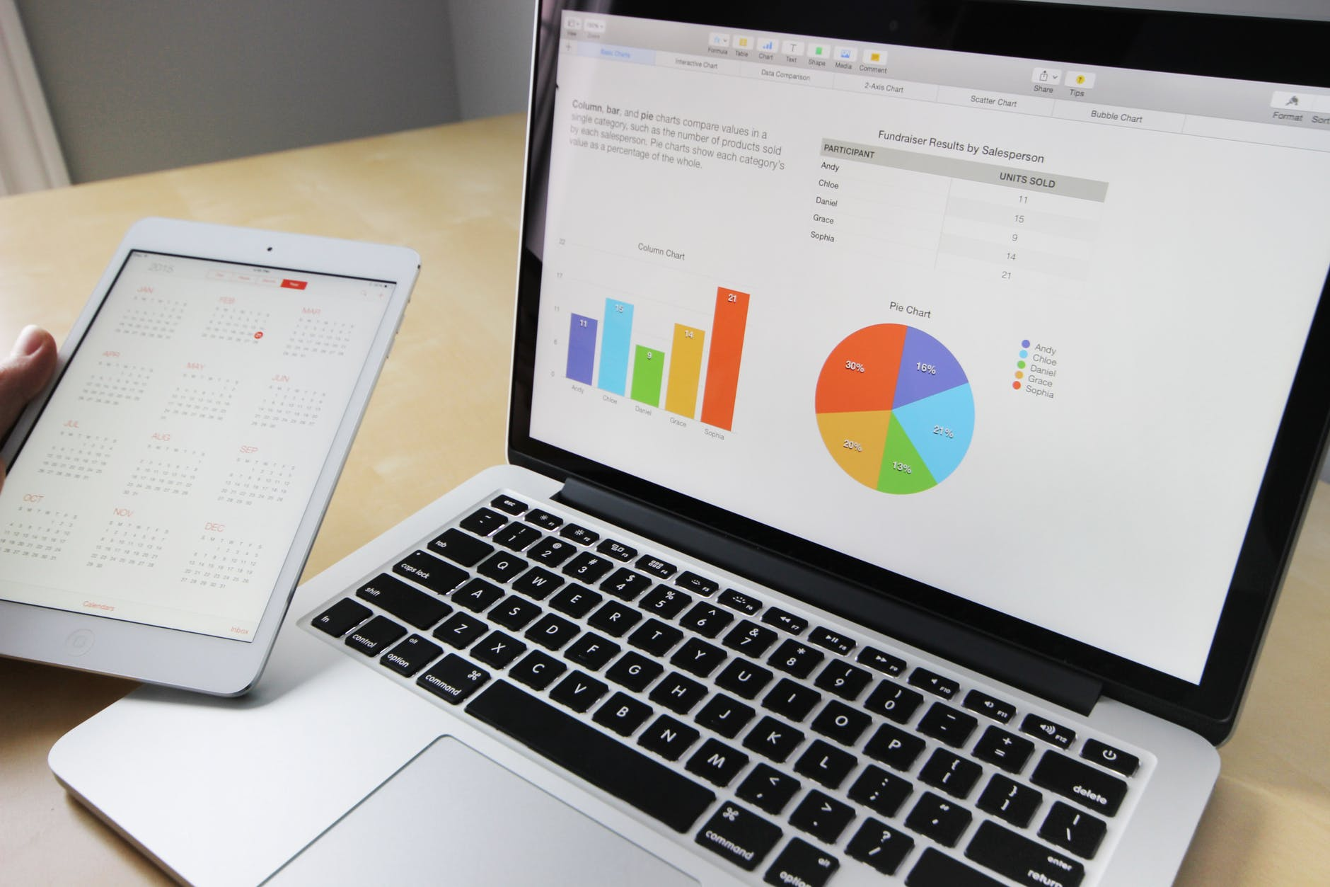 inbound marketing process - computer with graphs