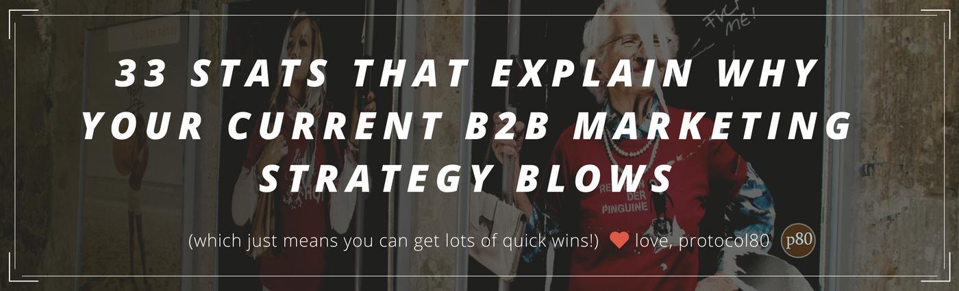 b2b marketing statistics marketing strategy