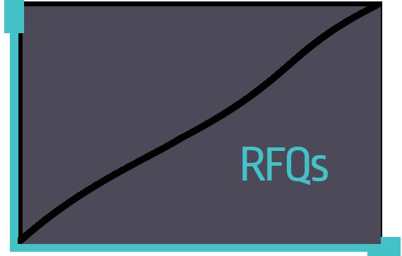 Increase-RFQs-1.png