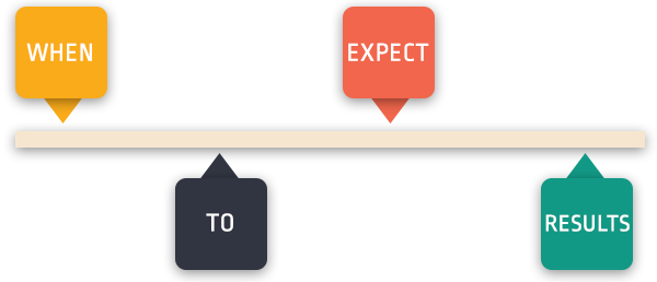 when-to-expect-results-from-inbound.png