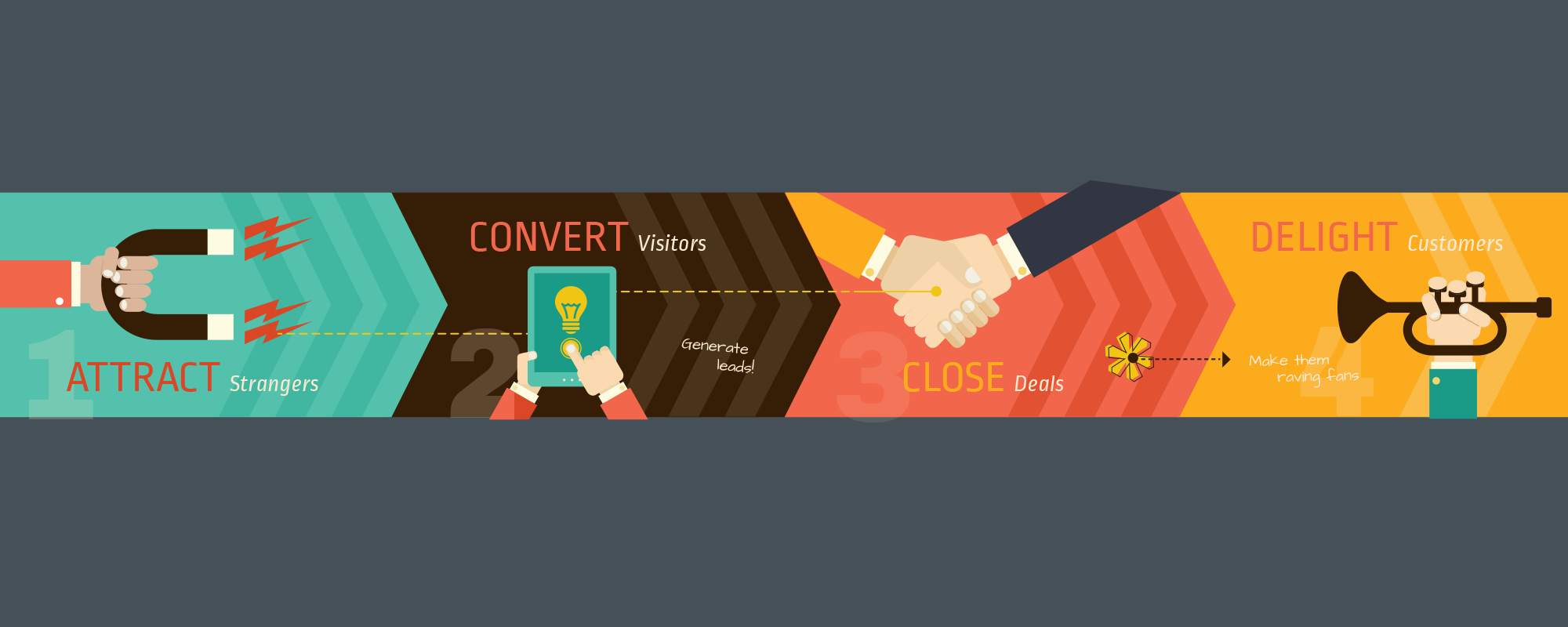 Inbound Marketing Agency Services By Protocol80