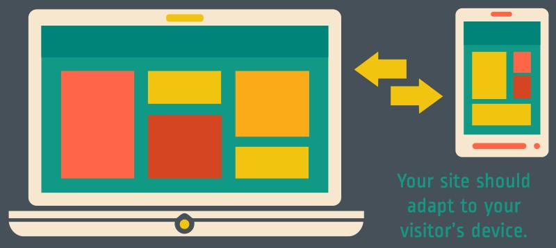 Responsive Website Design by protocol 80