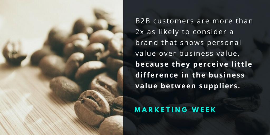 14 B2B Branding Statistics: Tips to Increase Brand Awareness