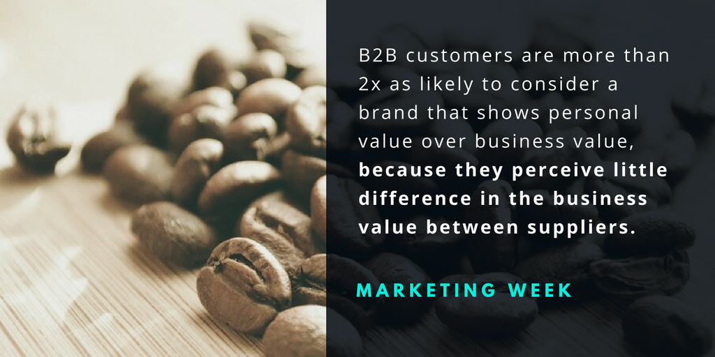 14 B2B Branding Statistics: Tips to Increase Brand Awareness