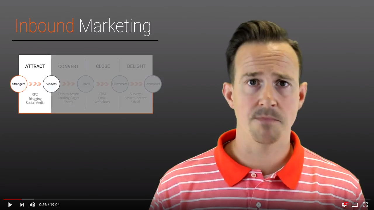 Monthly Plan to Attract Visitors to Your Manufacturing Website(Video)- Part 5