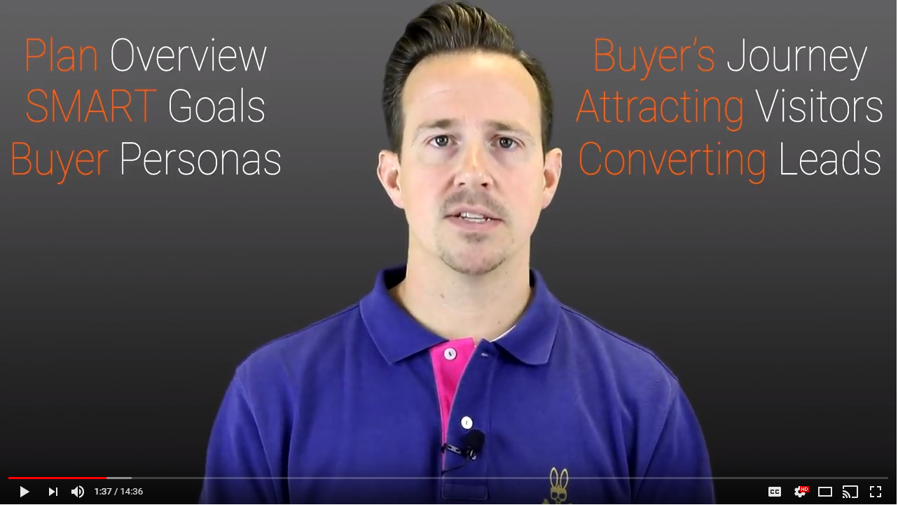 Close More Website Leads Into Customers - Part 7