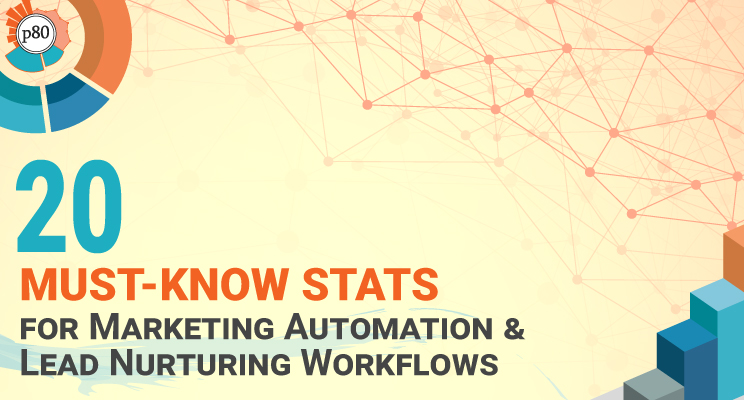 20 Must-Know Stats for Marketing Automation & Lead Nurturing Workflows