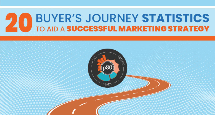 20 Buyer's Journey Statistics to Aid a Successful Marketing Strategy