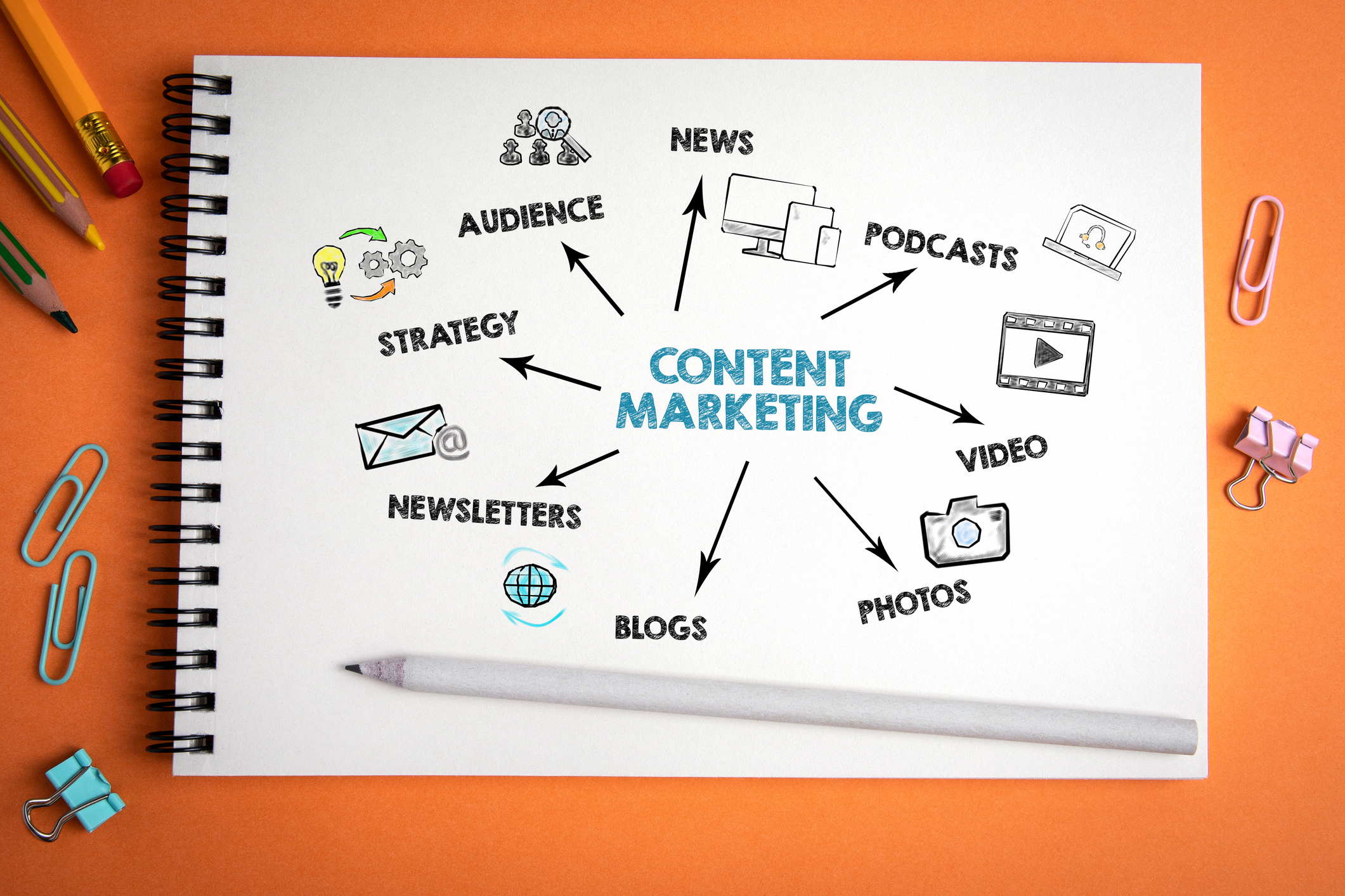Content That Matters in Healthcare Tech Marketing